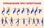Артериальное давление при гипертонии: как нормализовать и стабилизировать?