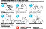 Гипертония: симптомы повышенного давления и признаки