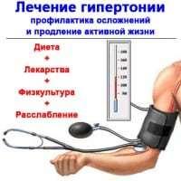 Методы лечения артериальной гипертензии и гипертонической болезни