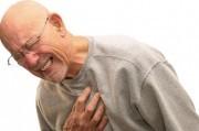 Управляемые и неуправляемые факторы риска ишемической болезни сердца